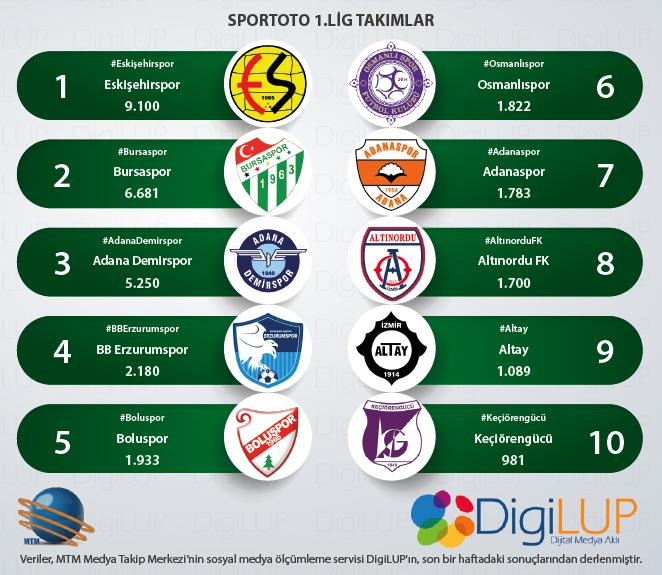 web1.lig