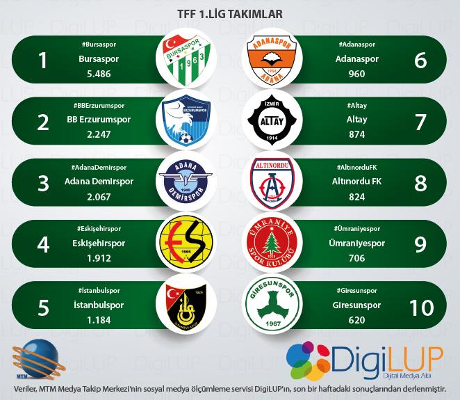 web1.lig 16 Ekim 2019